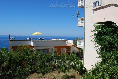 Studio apartment SUN V, Ulcinj, Montenegro - photo 8