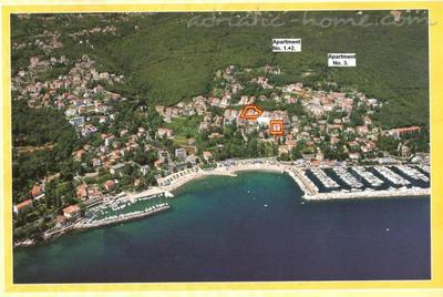 Apartments VILLA LUPPO, Ičići, Croatia - photo 1